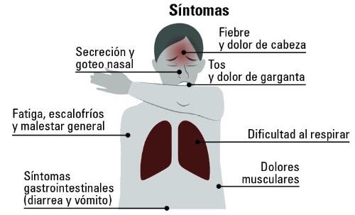 signes-coronavirus